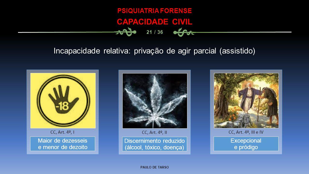 PAULO DE TARSO PSIQUIATRIA FORENSE CAPACIDADE CIVIL 21 / 36 Incapacidade relativa: privação de agir parcial (assistido) Discernimento reduzido (álcool