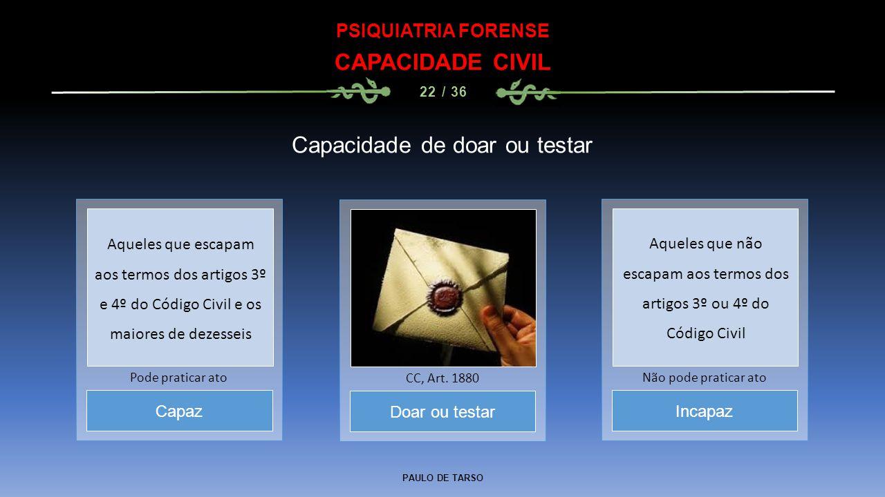 PAULO DE TARSO PSIQUIATRIA FORENSE CAPACIDADE CIVIL 22 / 36 Capacidade de doar ou testar Doar ou testar CC, Art. 1880 Capaz Pode praticar ato Incapaz