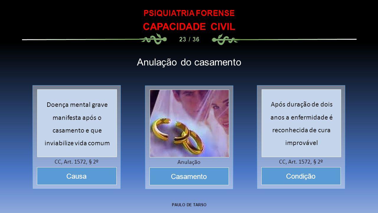 PAULO DE TARSO PSIQUIATRIA FORENSE CAPACIDADE CIVIL 23 / 36 Anulação do casamento Casamento Anulação Causa CC, Art. 1572, § 2º Condição CC, Art. 1572,