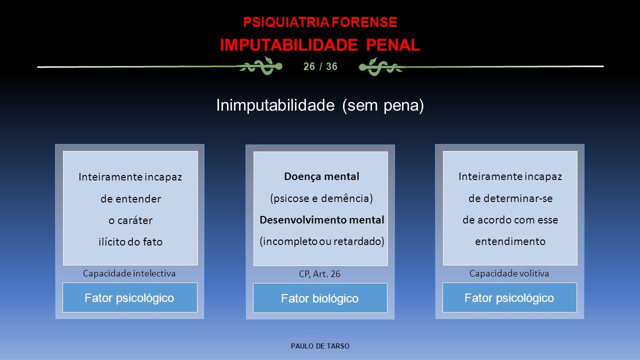 PAULO DE TARSO PSIQUIATRIA FORENSE IMPUTABILIDADE PENAL 26 / 36 Inimputabilidade (sem pena) Fator biológico CP, Art. 26 Fator psicológico Capacidade i