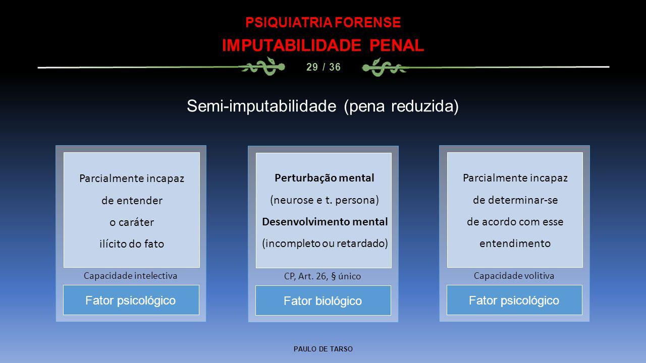 PAULO DE TARSO PSIQUIATRIA FORENSE IMPUTABILIDADE PENAL 29 / 36 Semi-imputabilidade (pena reduzida) Fator biológico CP, Art. 26, § único Fator psicoló