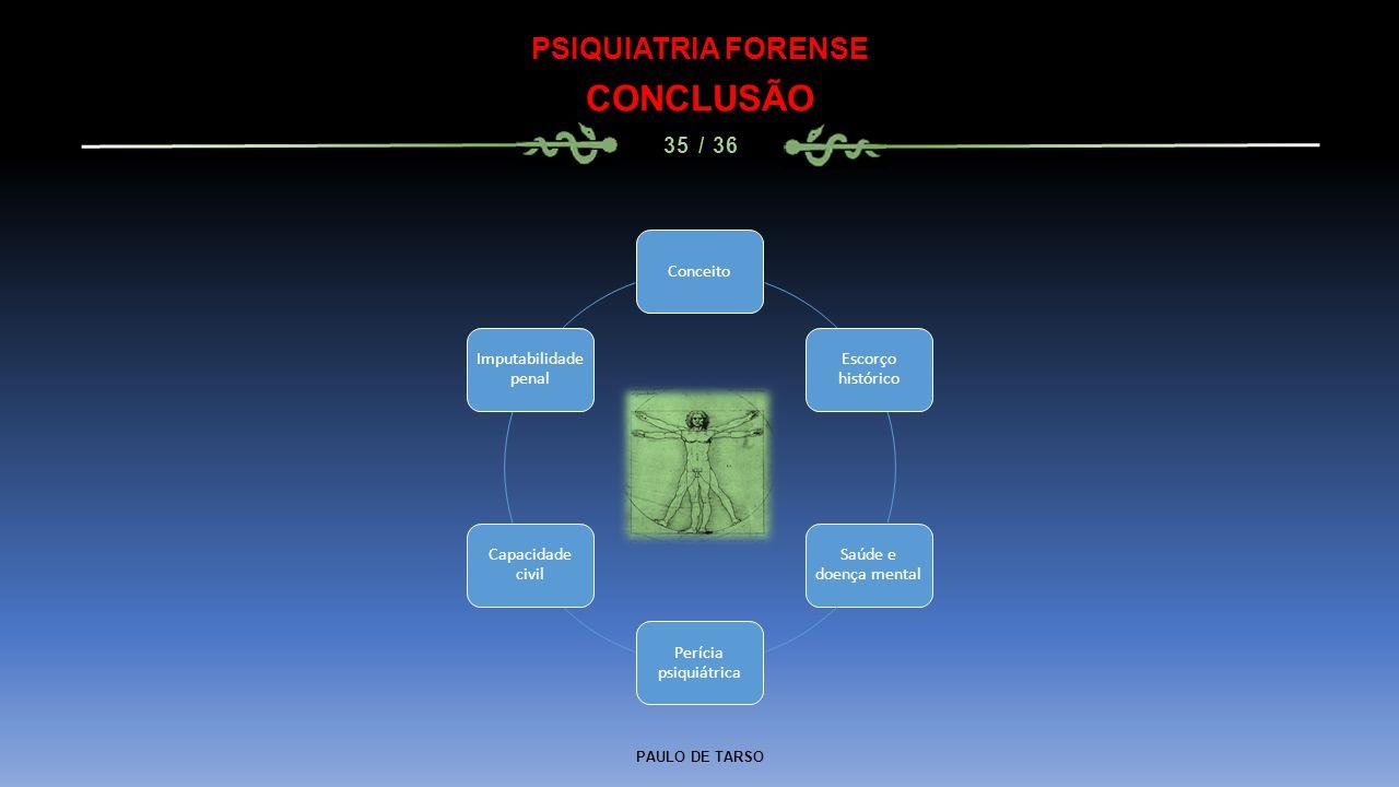 PAULO DE TARSO PSIQUIATRIA FORENSE CONCLUSÃO 35 / 36 Conceito Escorço histórico Saúde e doença mental Perícia psiquiátrica Capacidade civil Imputabili