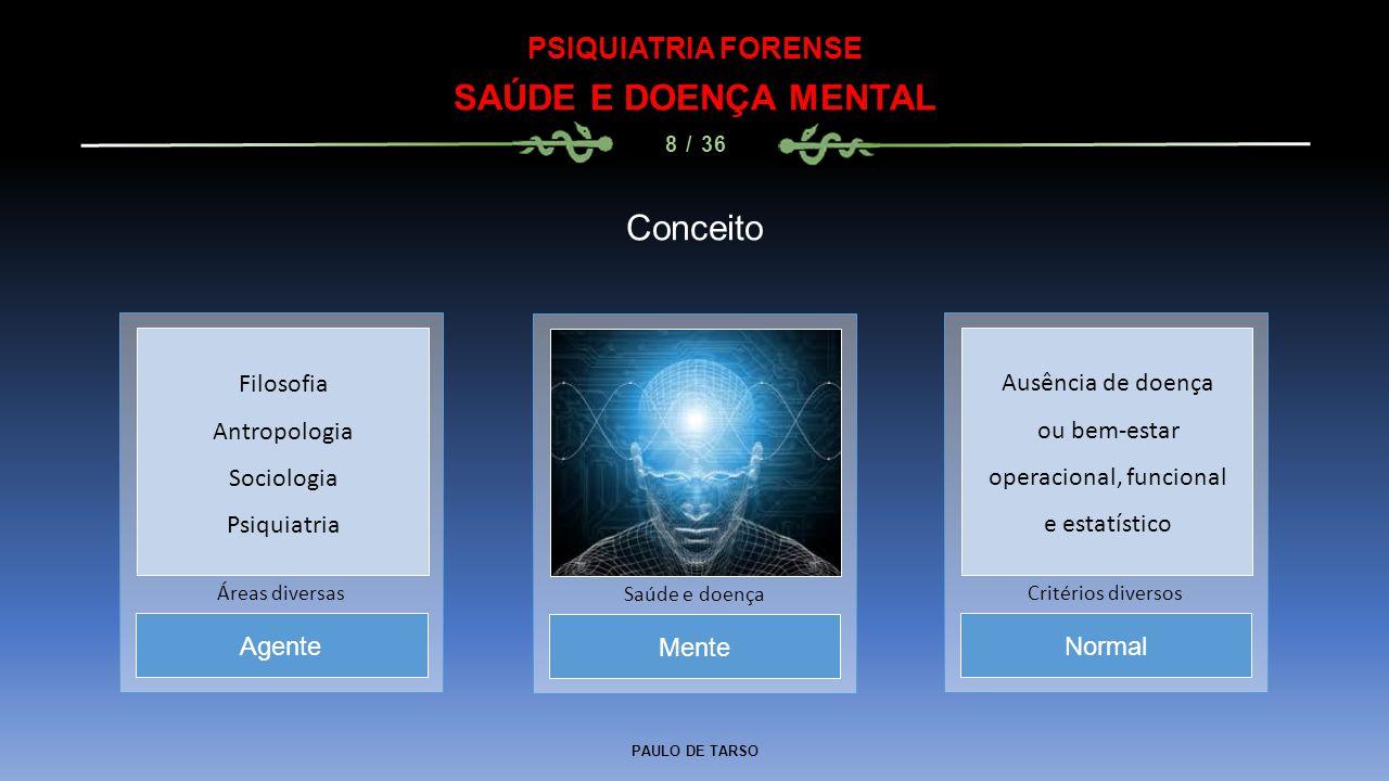 PAULO DE TARSO PSIQUIATRIA FORENSE IMPUTABILIDADE PENAL 29 / 36 Semi-imputabilidade (pena reduzida) Fator biológico CP, Art.