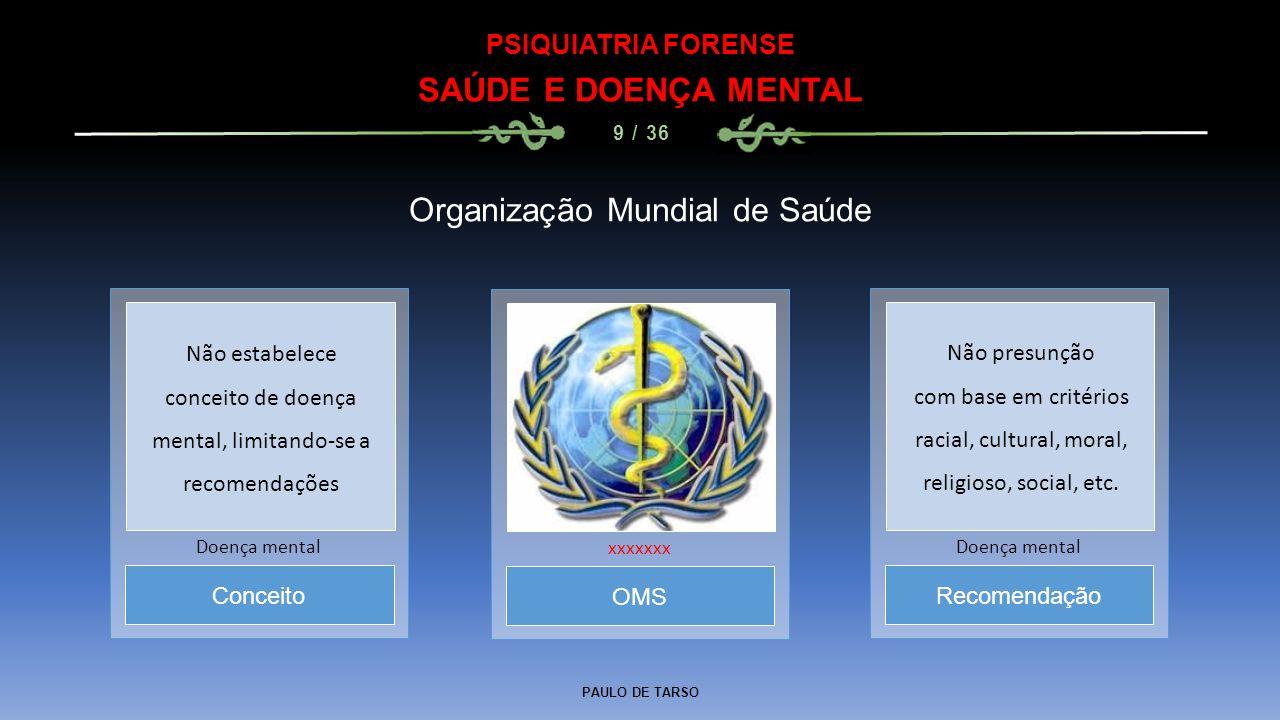 PAULO DE TARSO PSIQUIATRIA FORENSE SAÚDE E DOENÇA MENTAL 9 / 36 Organização Mundial de Saúde OMS xxxxxxx Conceito Doença mental Recomendação Doença me