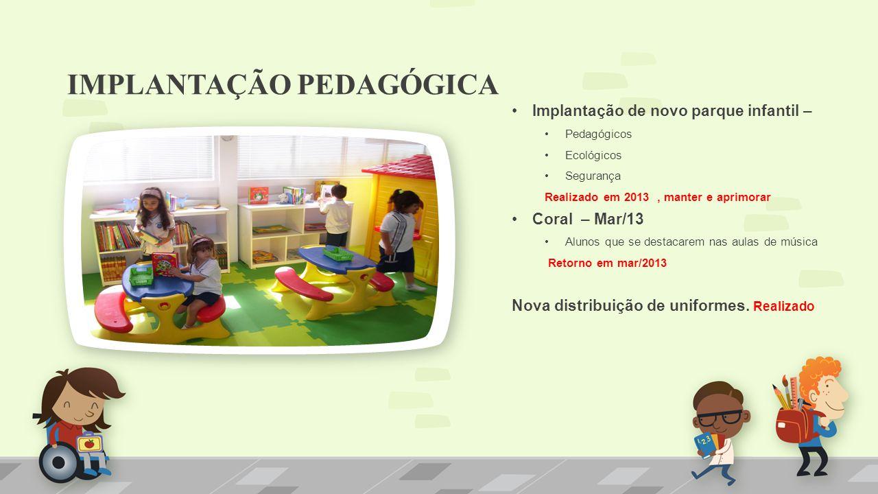 IMPLANTAÇÃO PEDAGÓGICA Implantação de novo parque infantil – Pedagógicos Ecológicos Segurança Realizado em 2013, manter e aprimorar Coral – Mar/13 Alu