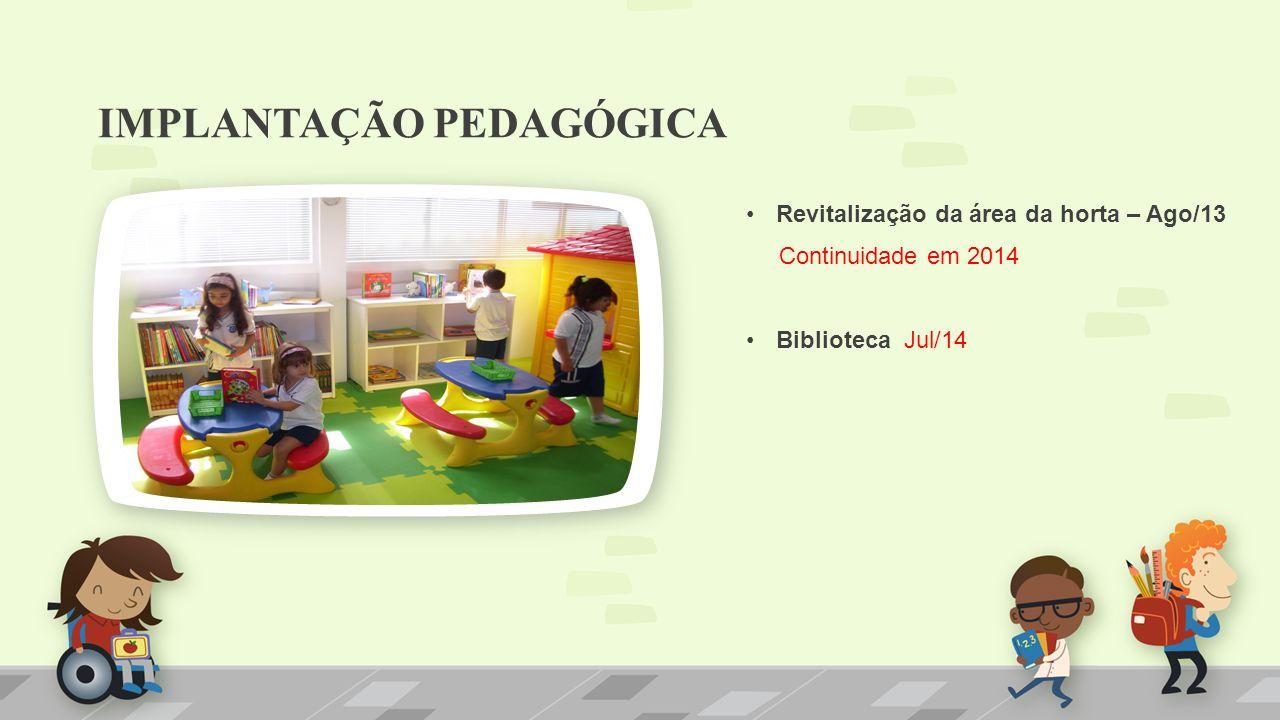 IMPLANTAÇÃO PEDAGÓGICA Revitalização da área da horta – Ago/13 Continuidade em 2014 Biblioteca Jul/14 NOTE: To change images on this slide, select a p
