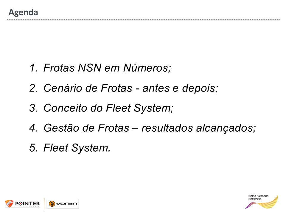 Agenda 1.Frotas NSN em Números; 2.Cenário de Frotas - antes e depois; 3.Conceito do Fleet System; 4.Gestão de Frotas – resultados alcançados; 5.Fleet
