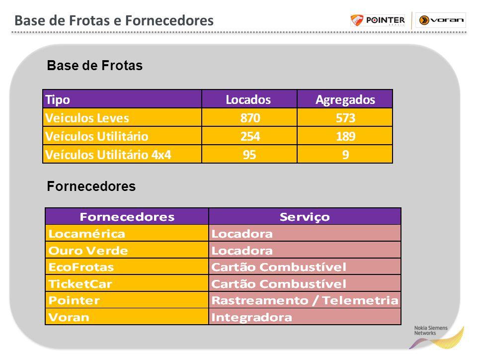 Base de Frotas e Fornecedores Base de Frotas Fornecedores