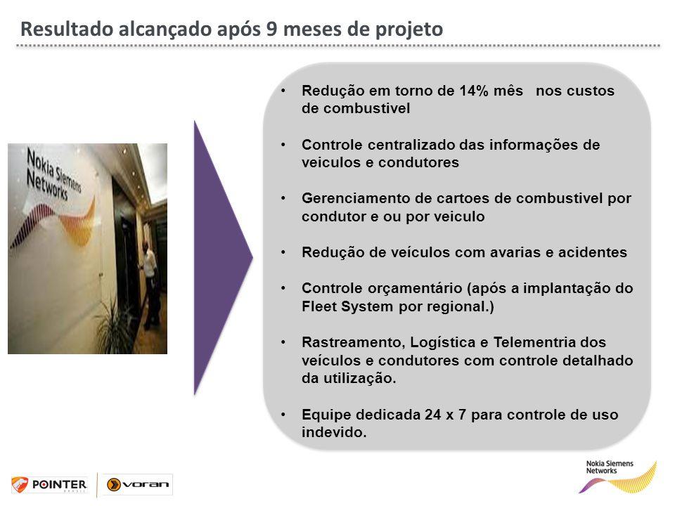 Resultado alcançado após 9 meses de projeto Redução em torno de 14% mês nos custos de combustivel Controle centralizado das informações de veiculos e
