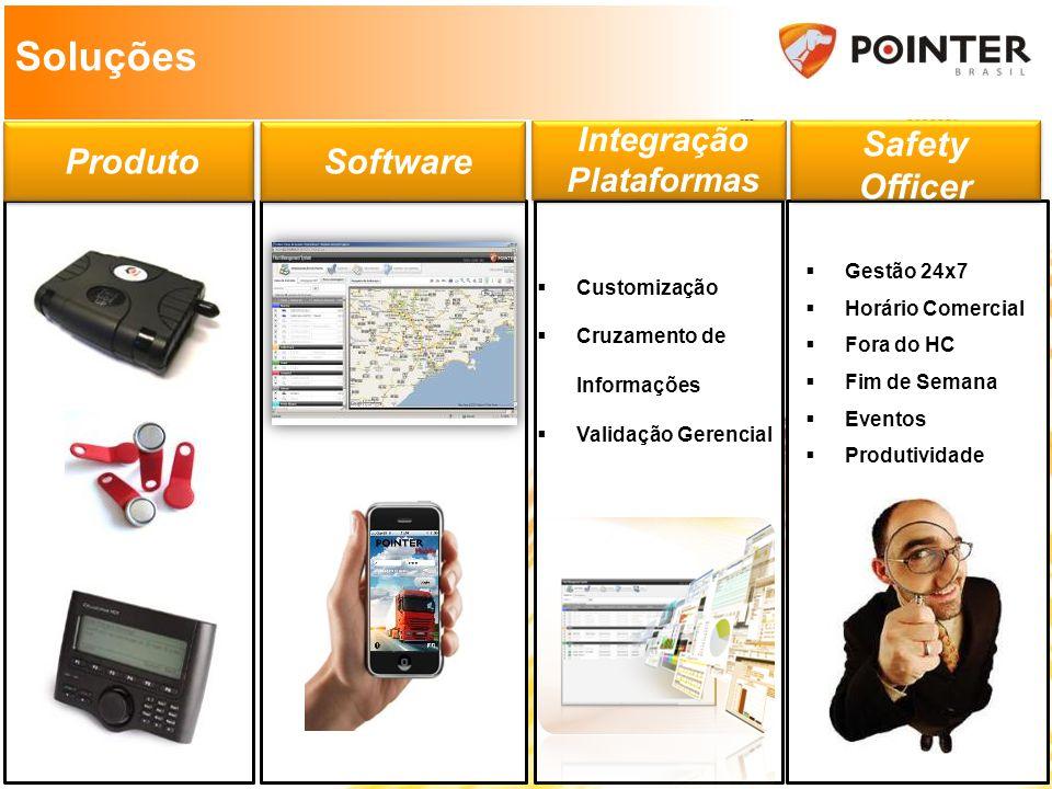 Software Produto  Gestão 24x7  Horário Comercial  Fora do HC  Fim de Semana  Eventos  Produtividade  Customização  Cruzamento de Informações 