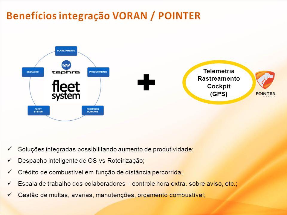 Telemetria Rastreamento Cockpit (GPS) Soluções integradas possibilitando aumento de produtividade; Despacho inteligente de OS vs Roteirização; Crédito
