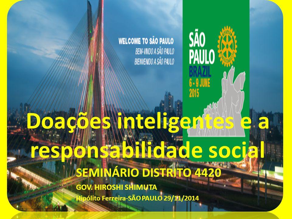 Doações inteligentes e a responsabilidade social SEMINÁRIO DISTRITO 4420 GOV.
