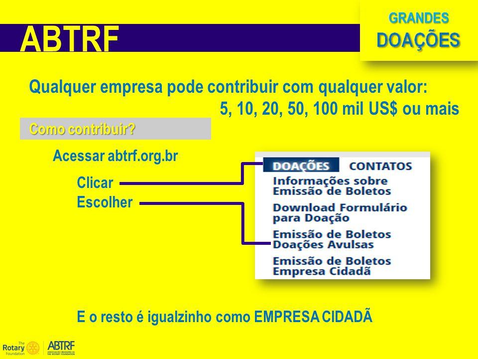 ABTRF Qualquer empresa pode contribuir com qualquer valor: 5, 10, 20, 50, 100 mil US$ ou mais Como contribuir.