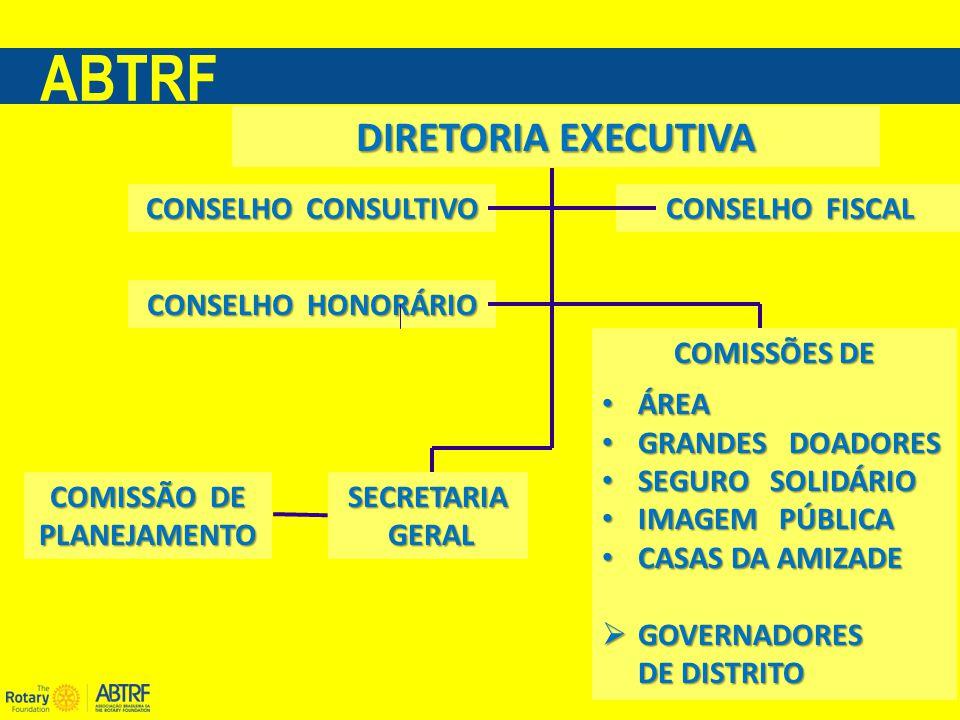 ABTRF DIRETORIA EXECUTIVA CONSELHO CONSULTIVO CONSELHO FISCAL SECRETARIA GERAL GERAL CONSELHO HONORÁRIO COMISSÃO DE PLANEJAMENTO COMISSÕES DE ÁREA ÁREA GRANDES DOADORES GRANDES DOADORES SEGURO SOLIDÁRIO SEGURO SOLIDÁRIO IMAGEM PÚBLICA IMAGEM PÚBLICA CASAS DA AMIZADE CASAS DA AMIZADE  GOVERNADORES DE DISTRITO