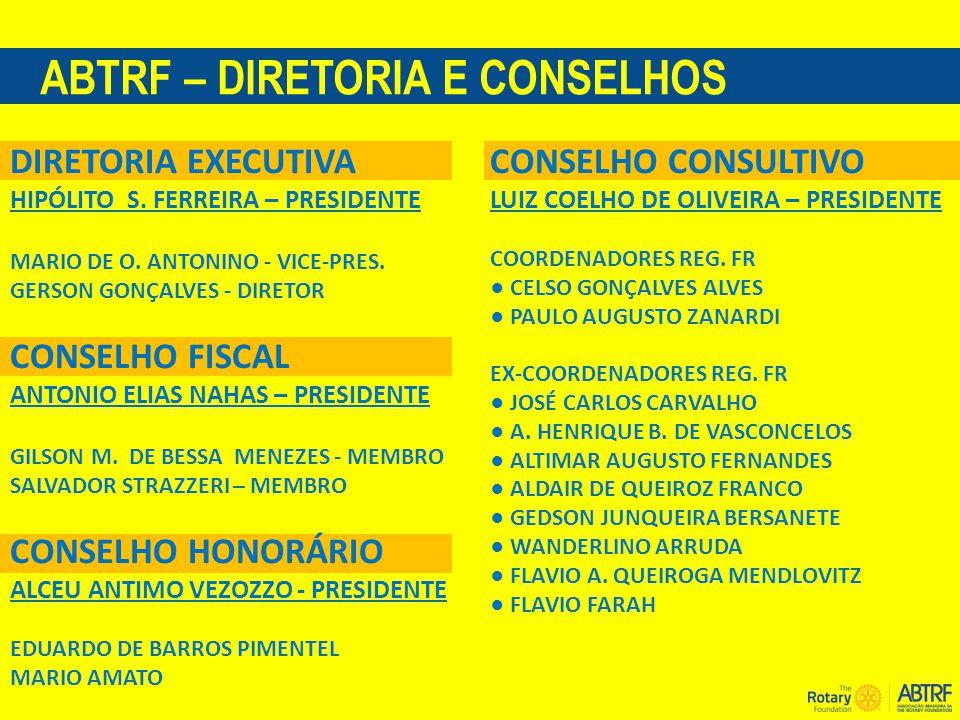 ABTRF – DIRETORIA E CONSELHOS DIRETORIA EXECUTIVA HIPÓLITO S.