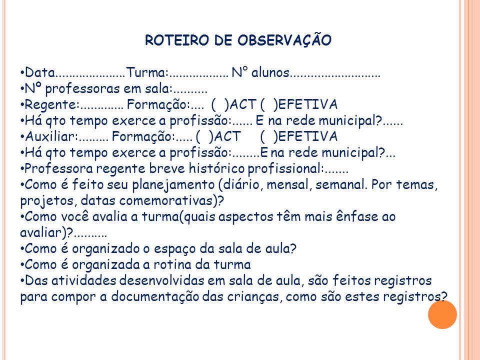 ROTEIRO DE OBSERVAÇÃO Data.....................Turma:..................