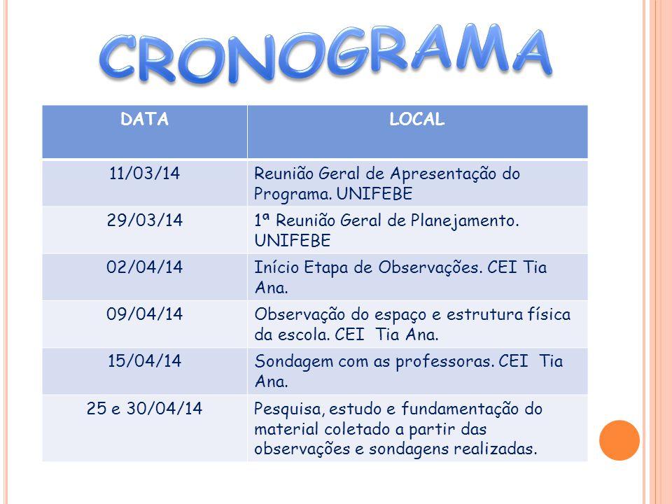 DATALOCAL 11/03/14Reunião Geral de Apresentação do Programa.