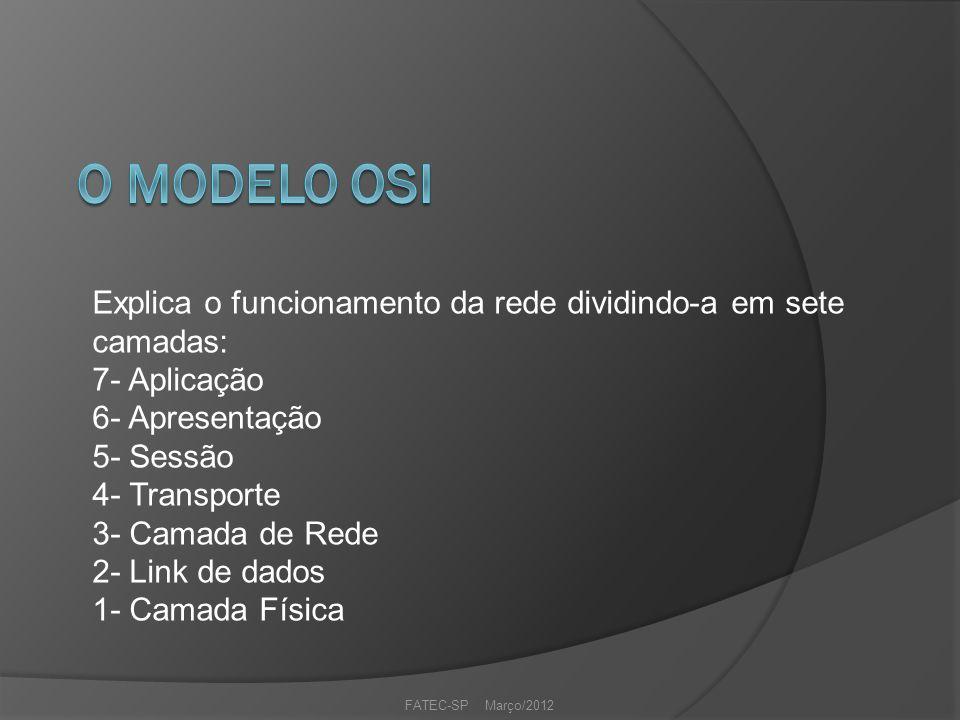 Explica o funcionamento da rede dividindo-a em sete camadas: 7- Aplicação 6- Apresentação 5- Sessão 4- Transporte 3- Camada de Rede 2- Link de dados 1- Camada Física