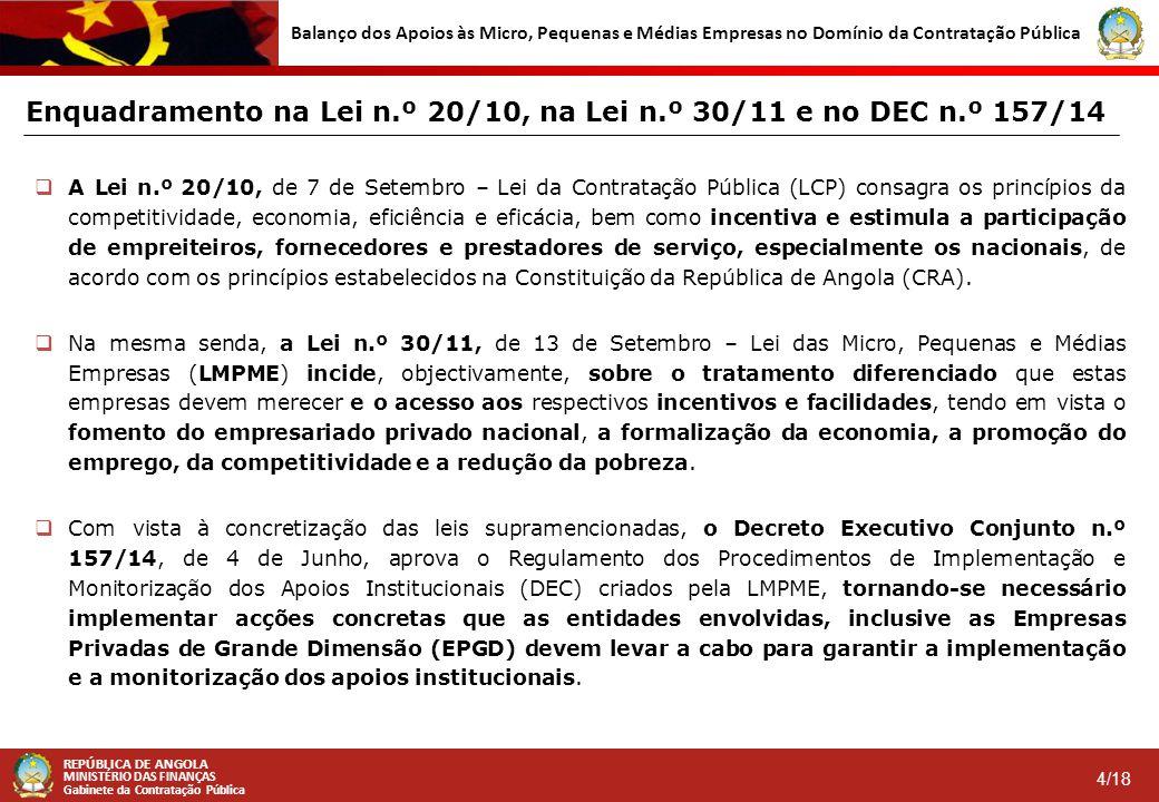 REPÚBLICA DE ANGOLA MINISTÉRIO DAS FINANÇAS Gabinete da Contratação Pública 4/18 Balanço dos Apoios às Micro, Pequenas e Médias Empresas no Domínio da