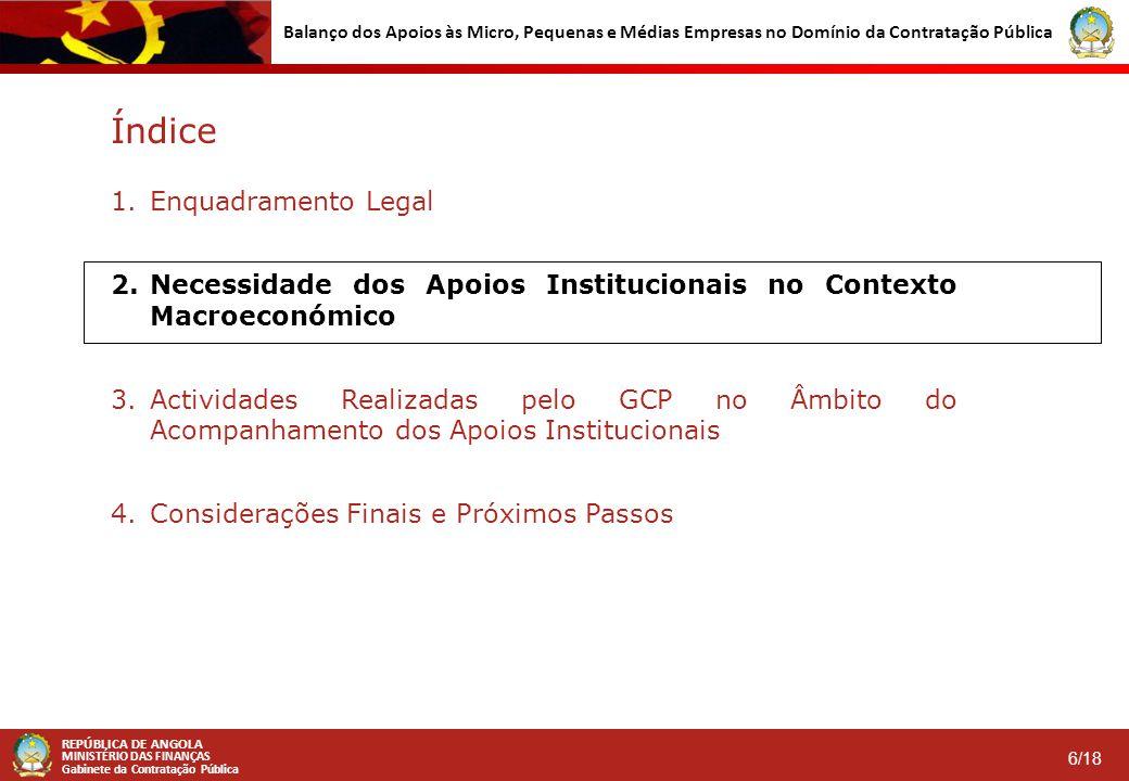 REPÚBLICA DE ANGOLA MINISTÉRIO DAS FINANÇAS Gabinete da Contratação Pública 6/18 Balanço dos Apoios às Micro, Pequenas e Médias Empresas no Domínio da