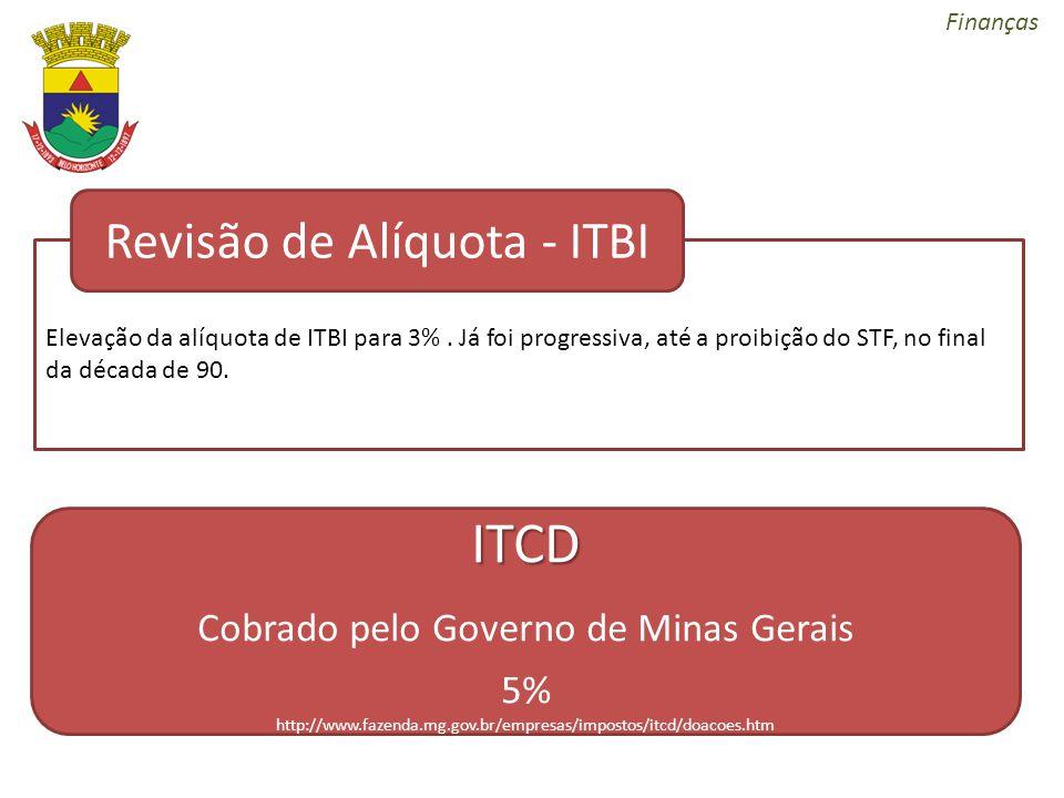 Finanças Elevação da alíquota de ITBI para 3%. Já foi progressiva, até a proibição do STF, no final da década de 90. Inclusão de todo o item 16.01 da