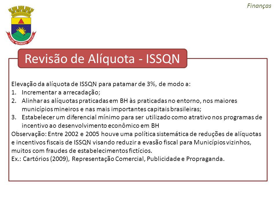 Finanças Elevação da alíquota de ISSQN para patamar de 3%, de modo a: 1.Incrementar a arrecadação; 2.Alinhar as alíquotas praticadas em BH às praticad