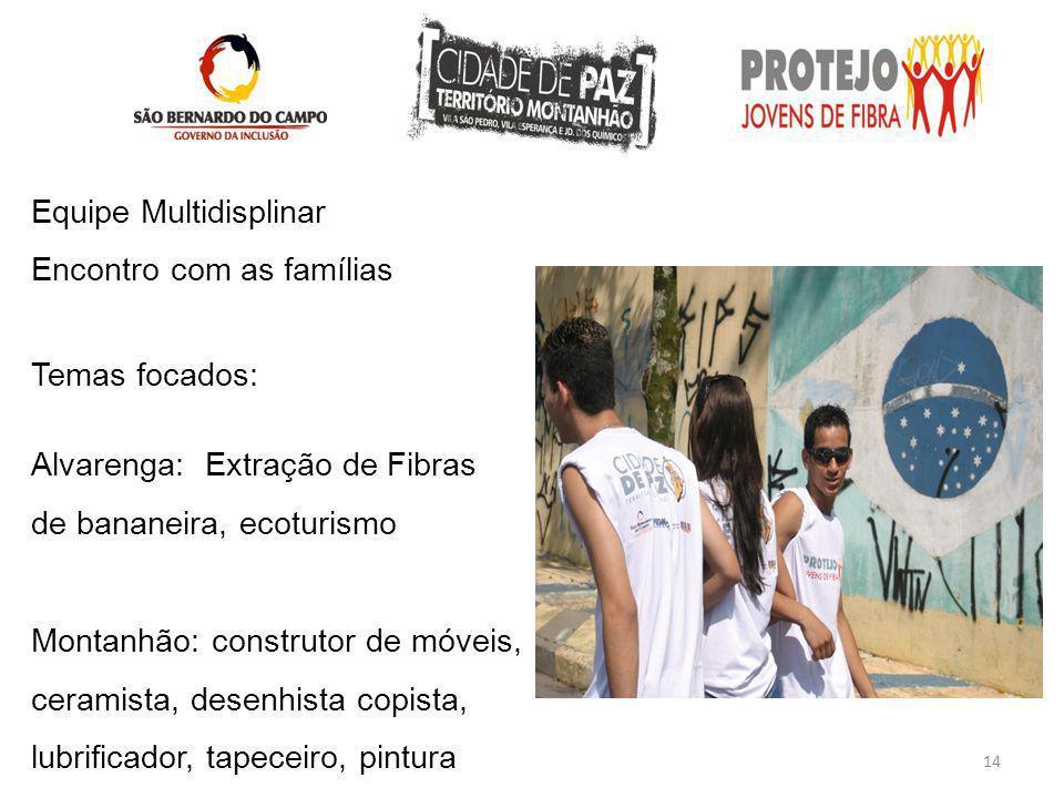 14 Equipe Multidisplinar Encontro com as famílias Temas focados: Alvarenga: Extração de Fibras de bananeira, ecoturismo Montanhão: construtor de móvei
