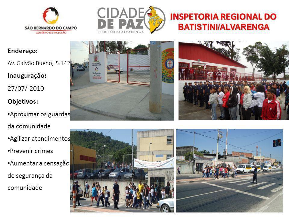 INSPETORIA REGIONAL DO INSPETORIA REGIONAL DO BATISTINI/ALVARENGA Endereço: Av. Galvão Bueno, 5.142 Inauguração: 27/07/ 2010 Objetivos: Aproximar os g
