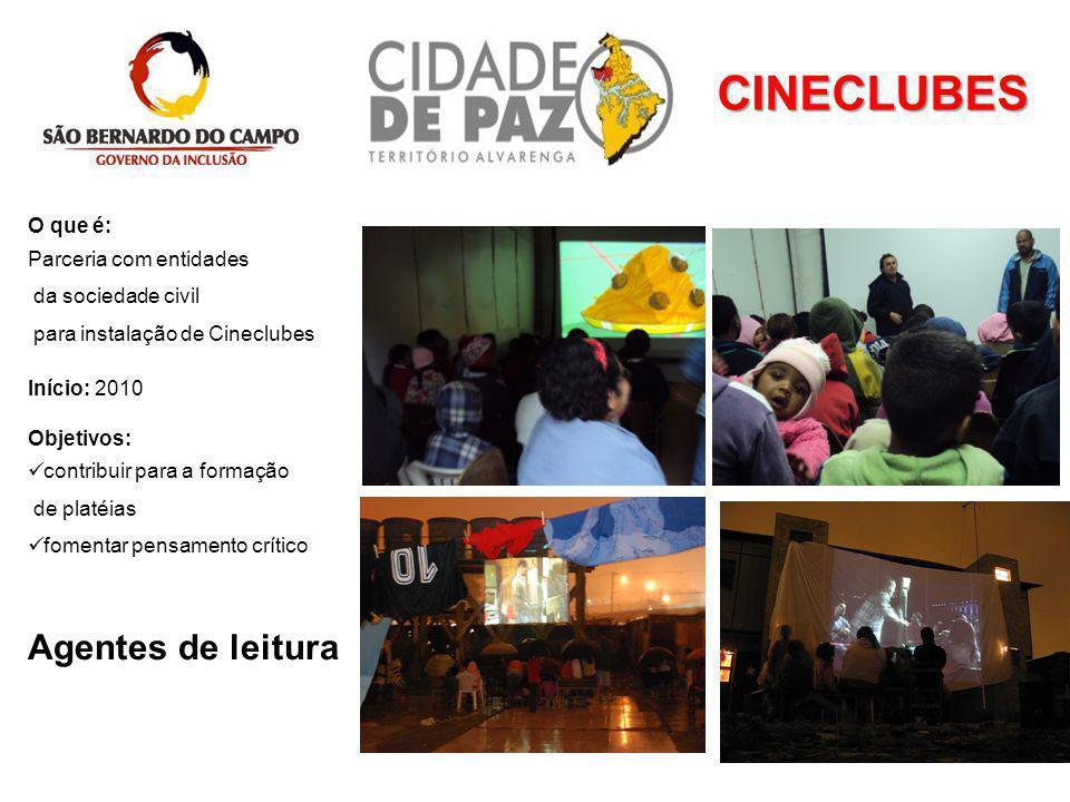 CINECLUBES O que é: Parceria com entidades da sociedade civil para instalação de Cineclubes Início: 2010 Objetivos: contribuir para a formação de plat
