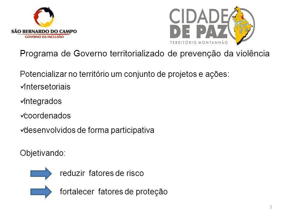 Programa de Governo territorializado de prevenção da violência Potencializar no território um conjunto de projetos e ações: Intersetoriais integrados