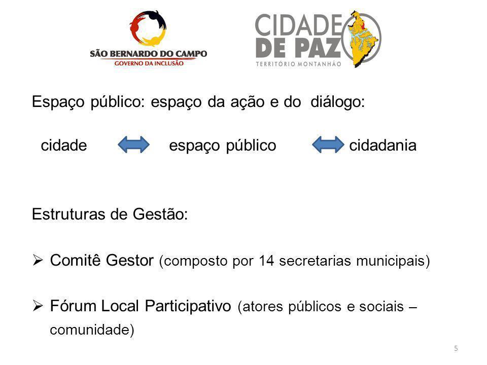 Espaço público: espaço da ação e do diálogo: cidade espaço público cidadania Estruturas de Gestão:  Comitê Gestor (composto por 14 secretarias munici