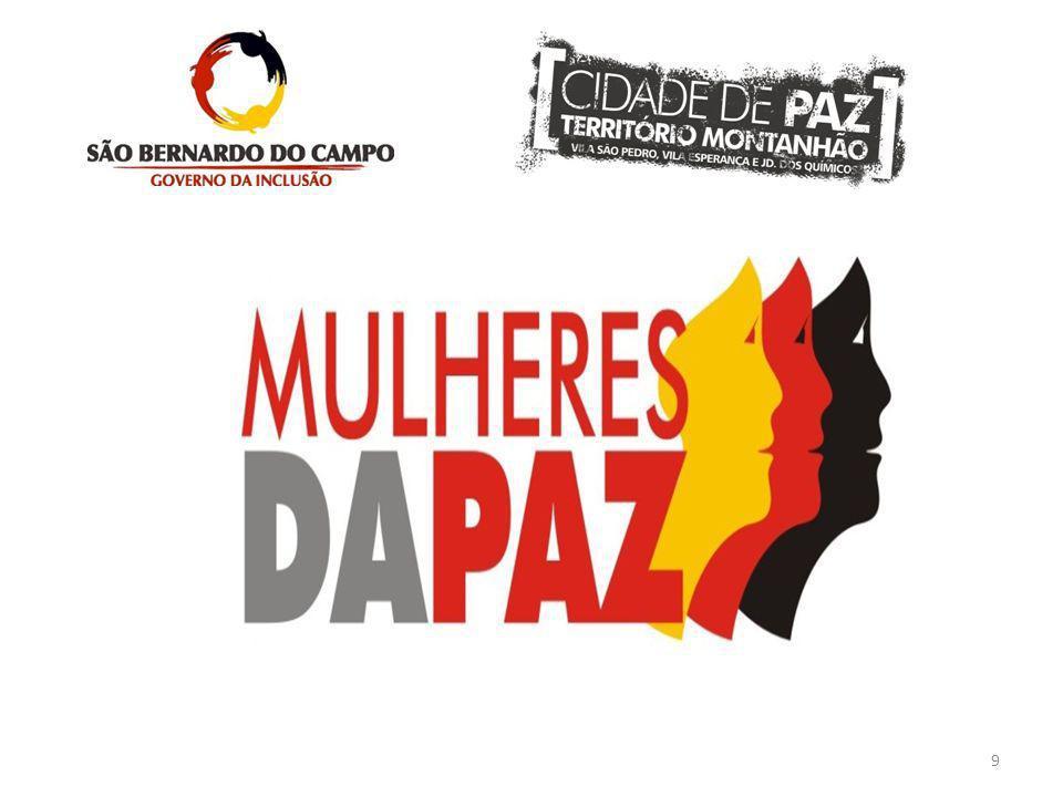 10 Formação das mulheres para o exercício ativo da cidadania e atuação comunitária Multiplicadoras da cultura de paz - convivência.