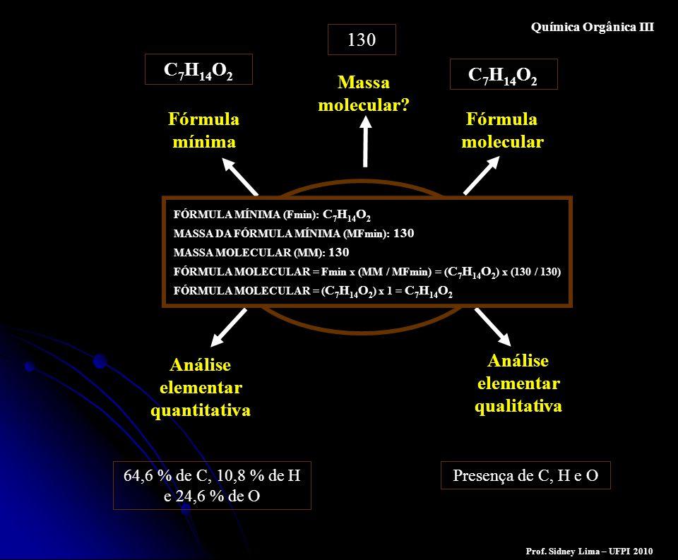 Química Orgânica III Análise elementar qualitativa Análise elementar quantitativa Fórmula mínima 64,6 % de C, 10,8 % de H e 24,6 % de O Presença de C,