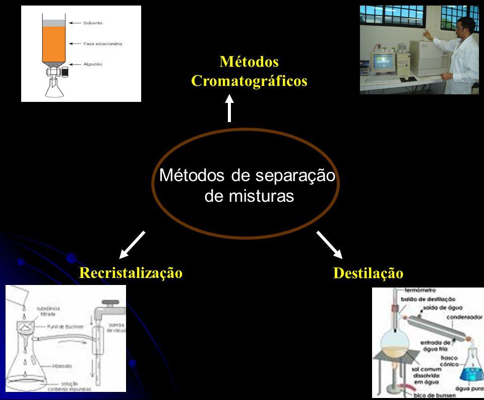 Recristalização Destilação Métodos de separação de misturas