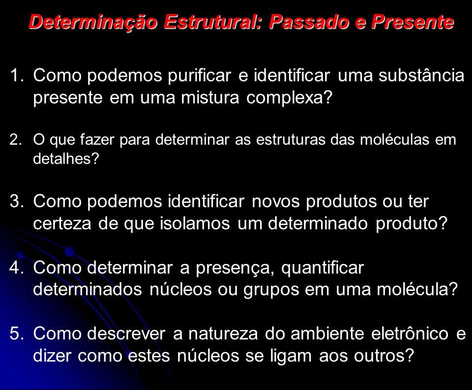 Determinação Estrutural: Passado e Presente 1.Como podemos purificar e identificar uma substância presente em uma mistura complexa? 2.O que fazer para