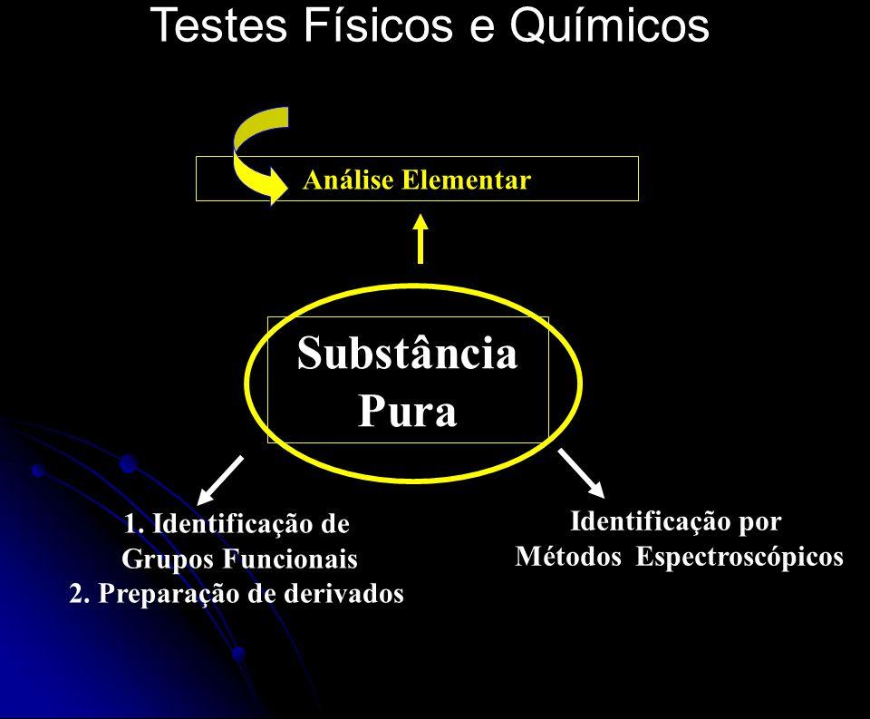 Substância Pura Análise elementar qualitativa Análise elementar quantitativa Presença de C, H e O64,6 % de C, 10,8 % de H e 24,6 % de O C x H y O z + O 2 (excesso)  x CO 2 + (y/2)H 2 O 9,83 mg 23,26 mg 9,52 mg n CO 2 = (23,26 mg de CO 2 ) / (44,01 mg.mmol -1 ) = 0,5285 mmoles de CO 2 n C na amostra original = mmoles de CO 2 = 0,5285 mmoles massa de C na amostra original = 0,5285 mmoles x 12,01 mg.mmol -1 = 6,35 mg n H 2 O = (9,52 mg de H 2 O ) / (18,02 mg.mmol -1 ) = 0,528 mmoles de H 2 O n H na amostra original = 2 x (mmoles de H 2 O) = 2 x 0,528 = 1,056 mmoles mg de H na amostra original = 1,056 mmoles x 1,008 mg.mmol -1 = 1,06 mg %C = (6,35 mg de C / 9,83 mg de amostra) x 100 = 64,6% %H = (1,06 mg de H / 9,83 mg de amostra) x 100 = 10,8% %O = 100 – (64,6 + 10,8) = 100 – 75,4 = 24,6% Análise Elementar Qualitativa e Quantitativa?