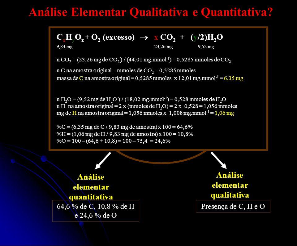 Substância Pura Análise elementar qualitativa Análise elementar quantitativa Presença de C, H e O64,6 % de C, 10,8 % de H e 24,6 % de O C x H y O z +