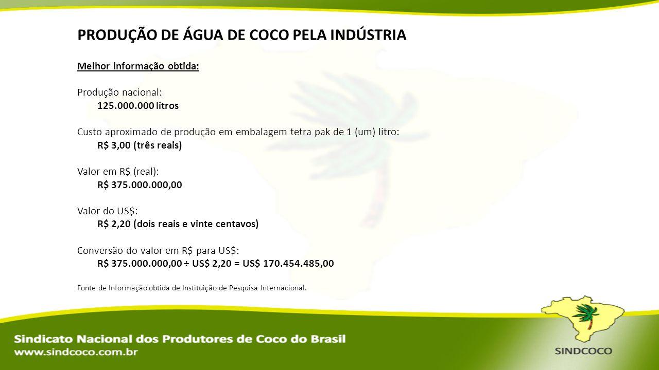 PRODUÇÃO DE ÁGUA DE COCO PELA INDÚSTRIA Melhor informação obtida: Produção nacional: 125.000.000 litros Custo aproximado de produção em embalagem tetr