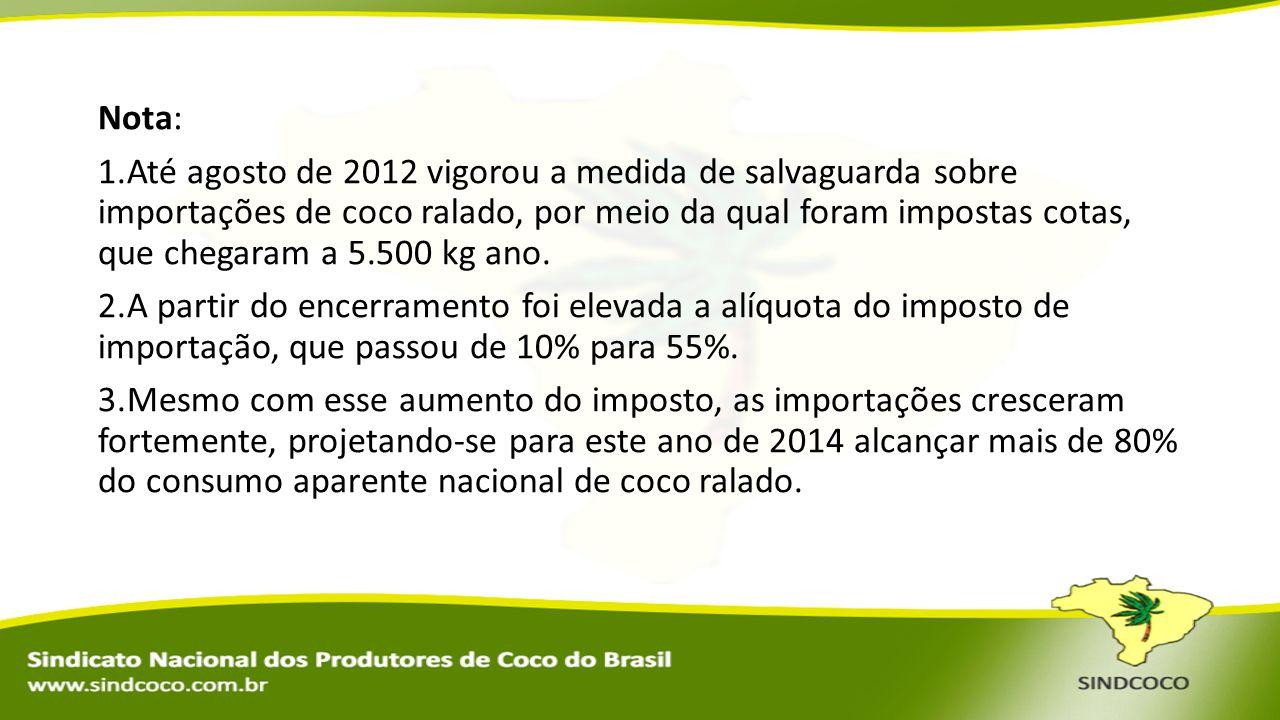 Nota: 1.Até agosto de 2012 vigorou a medida de salvaguarda sobre importações de coco ralado, por meio da qual foram impostas cotas, que chegaram a 5.5