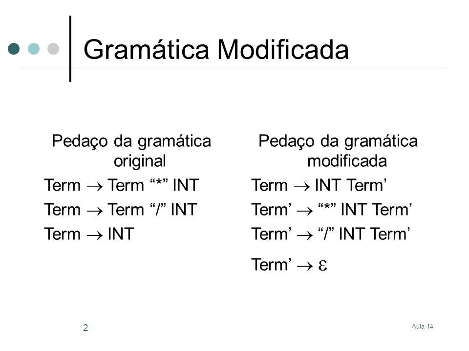 Aula 14 2 Gramática Modificada Pedaço da gramática original Term  Term * INT Term  Term / INT Term  INT Pedaço da gramática modificada Term  INT Term' Term'  * INT Term' Term'  / INT Term' Term'  