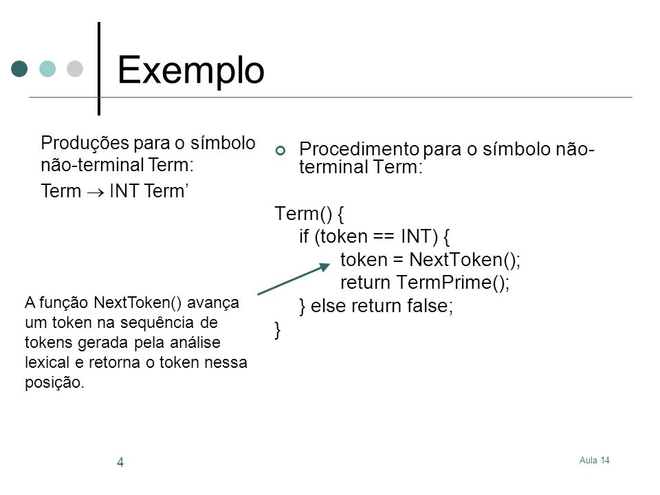Aula 14 5 Exemplo Procedimento para o símbolo não-terminal Term': TermPrime() { if((token == '*') || (token == '/')) { token = NextToken(); if (token == INT) { token = NextToken(); return TermPrime(); } else return false; else return true; }