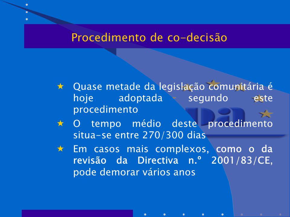  Quase metade da legislação comunitária é hoje adoptada segundo este procedimento  O tempo médio deste procedimento situa-se entre 270/300 dias  Em casos mais complexos, como o da revisão da Directiva n.º 2001/83/CE, pode demorar vários anos Procedimento de co-decisão