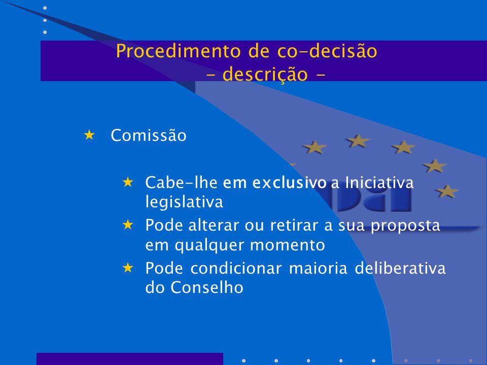  Comissão  Cabe-lhe em exclusivo a Iniciativa legislativa  Pode alterar ou retirar a sua proposta em qualquer momento  Pode condicionar maioria deliberativa do Conselho Procedimento de co-decisão - descrição -