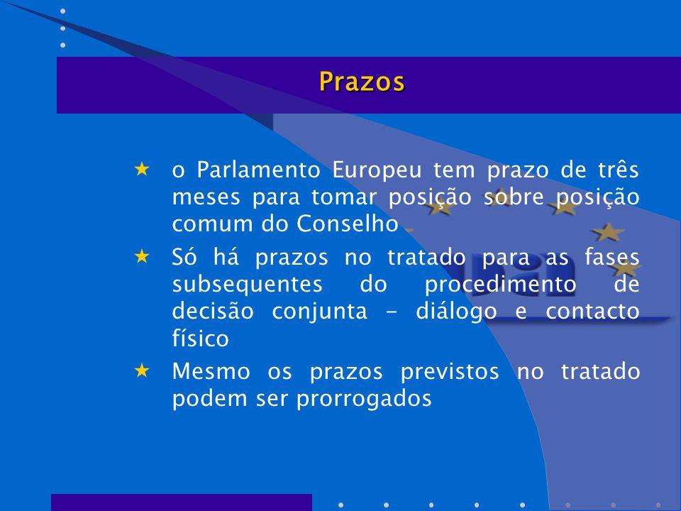 o Parlamento Europeu tem prazo de três meses para tomar posição sobre posição comum do Conselho  Só há prazos no tratado para as fases subsequentes do procedimento de decisão conjunta - diálogo e contacto físico  Mesmo os prazos previstos no tratado podem ser prorrogados Prazos Prazos