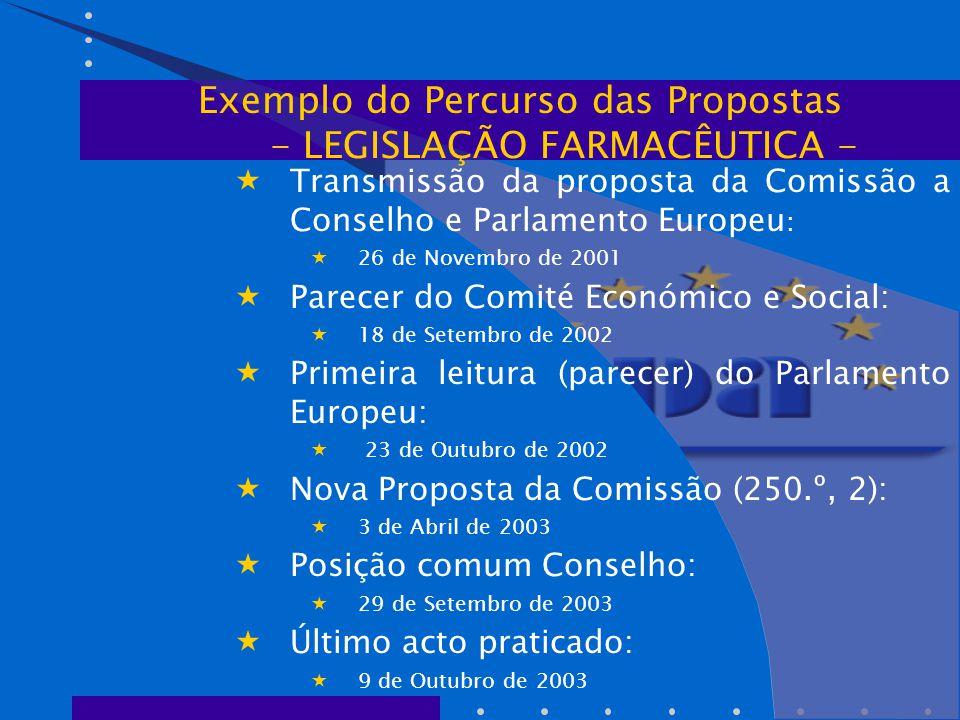  Transmissão da proposta da Comissão a Conselho e Parlamento Europeu :  26 de Novembro de 2001  Parecer do Comité Económico e Social:  18 de Setembro de 2002  Primeira leitura (parecer) do Parlamento Europeu:  23 de Outubro de 2002  Nova Proposta da Comissão (250.º, 2):  3 de Abril de 2003  Posição comum Conselho:  29 de Setembro de 2003  Último acto praticado:  9 de Outubro de 2003 Exemplo do Percurso das Propostas - LEGISLAÇÃO FARMACÊUTICA -