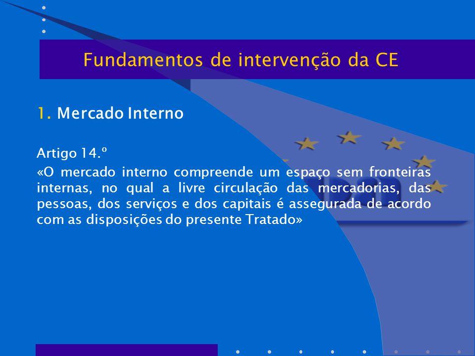 1. Mercado Interno Artigo 14.º «O mercado interno compreende um espaço sem fronteiras internas, no qual a livre circulação das mercadorias, das pessoa