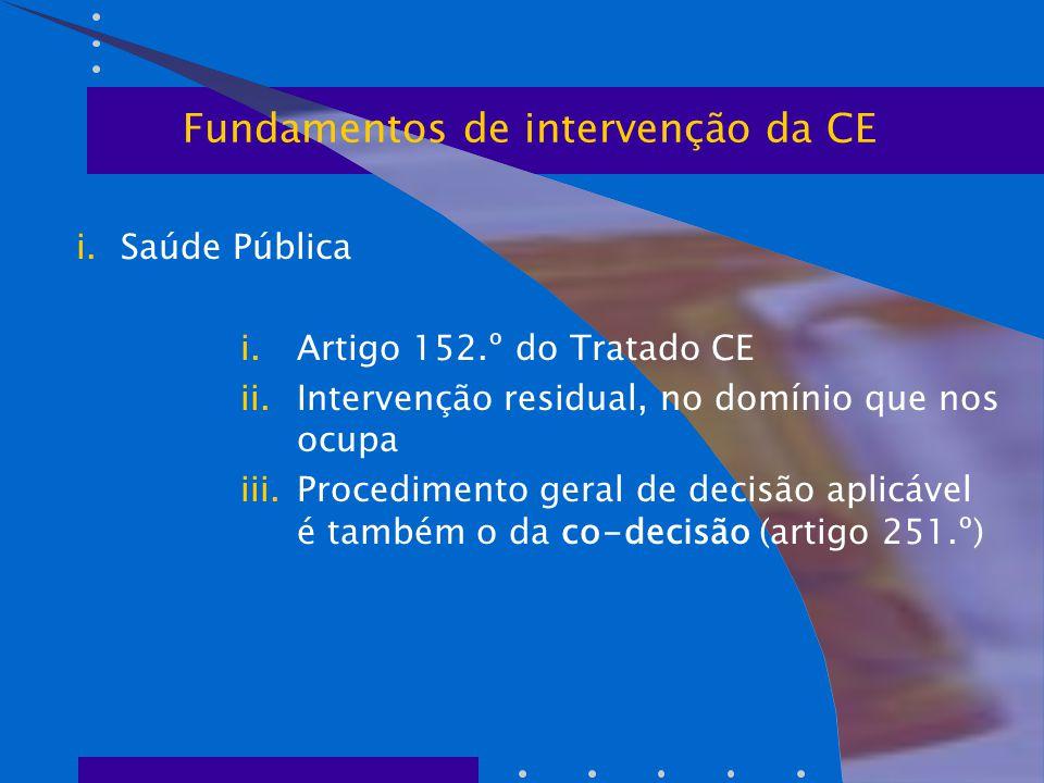 i. Saúde Pública i.Artigo 152.º do Tratado CE ii.Intervenção residual, no domínio que nos ocupa iii.Procedimento geral de decisão aplicável é também o