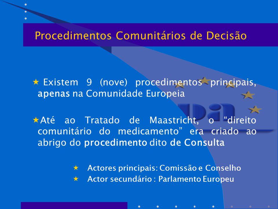  Existem 9 (nove) procedimentos principais, apenas na Comunidade Europeia  Até ao Tratado de Maastricht, o direito comunitário do medicamento era criado ao abrigo do procedimento dito de Consulta  Actores principais: Comissão e Conselho  Actor secundário : Parlamento Europeu Procedimentos Comunitários de Decisão