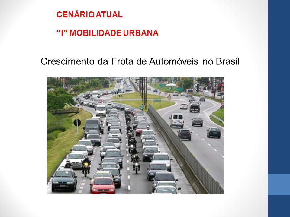 """Crescimento da Frota de Automóveis no Brasil CENÁRIO ATUAL """"I"""" MOBILIDADE URBANA"""