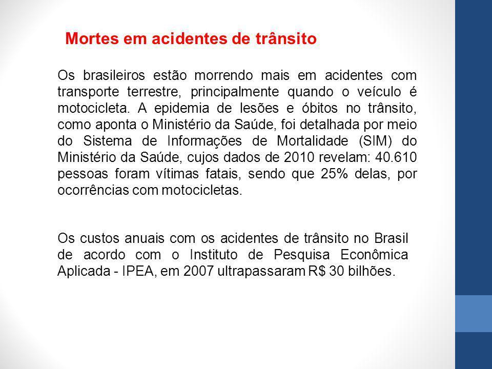 Os brasileiros estão morrendo mais em acidentes com transporte terrestre, principalmente quando o veículo é motocicleta.